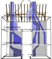 Kaminsystem im Haus Am Bassin 3
